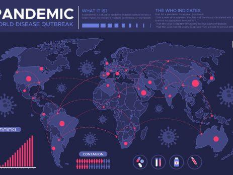 corona pandemic